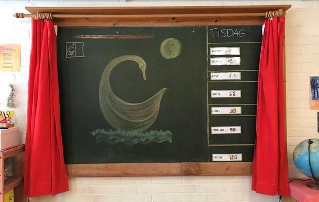 Skolval – Dags att välja skola